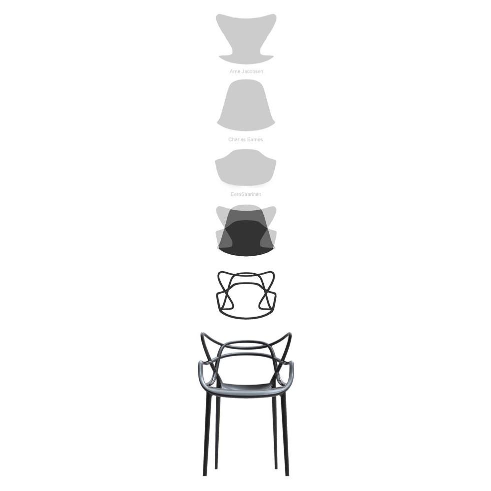 masters sedia – Blue Bay Design kar 01 QdCoeWxBr